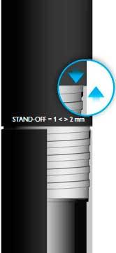Proper stand-off gap
